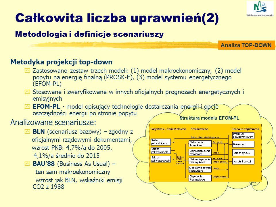 Całkowita liczba uprawnień(2) Metodologia i definicje scenariuszy Analiza TOP-DOWN Metodyka projekcji top-down yZastosowano zestaw trzech modeli: (1)
