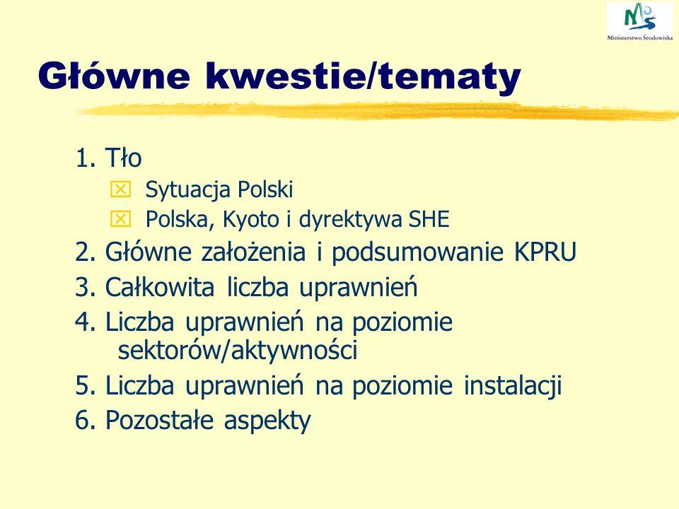 Główne kwestie/tematy 1. Tło xSytuacja Polski xPolska, Kyoto i dyrektywa SHE 2. Główne założenia i podsumowanie KPRU 3. Całkowita liczba uprawnień 4.