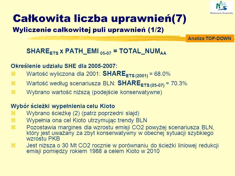 Całkowita liczba uprawnień(7) Wyliczenie całkowitej puli uprawnień (1/2) SHARE ETS x PATH_EMI 05-07 = TOTAL_NUM AA Określenie udziału SHE dla 2005-200