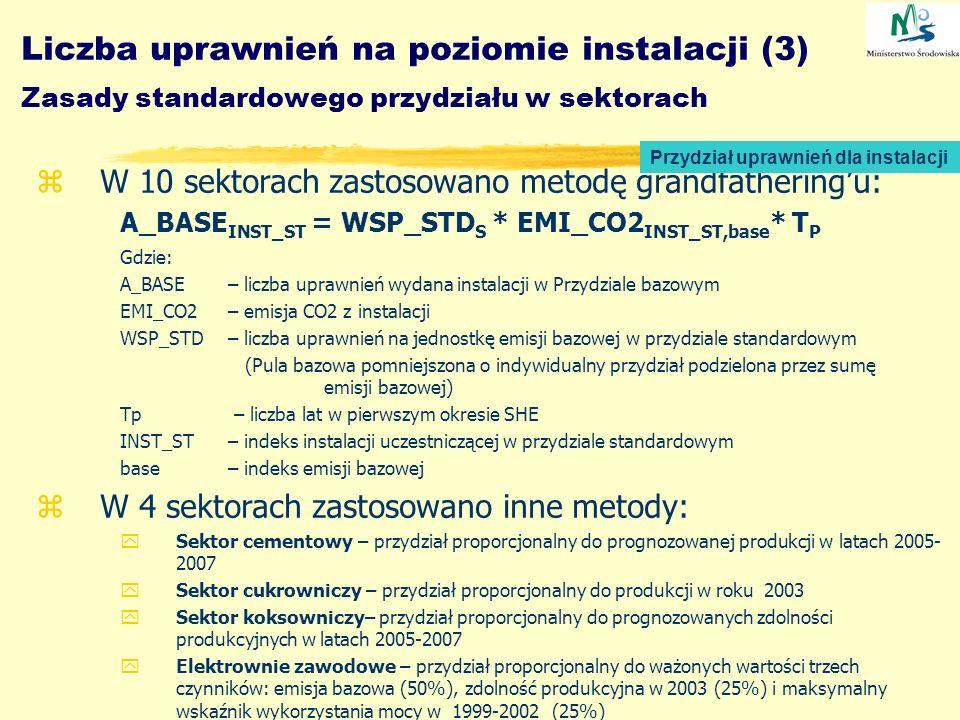 Liczba uprawnień na poziomie instalacji (3) Zasady standardowego przydziału w sektorach zW 10 sektorach zastosowano metodę grandfatheringu: A_BASE INS