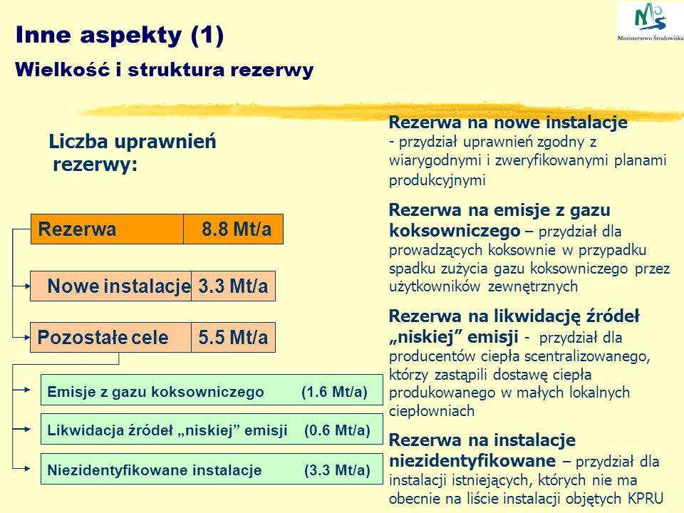 Inne aspekty (1) Wielkość i struktura rezerwy Liczba uprawnień rezerwy: Rezerwa 8.8 Mt/a Nowe instalacje3.3 Mt/a Pozostałe cele5.5 Mt/a Emisje z gazu