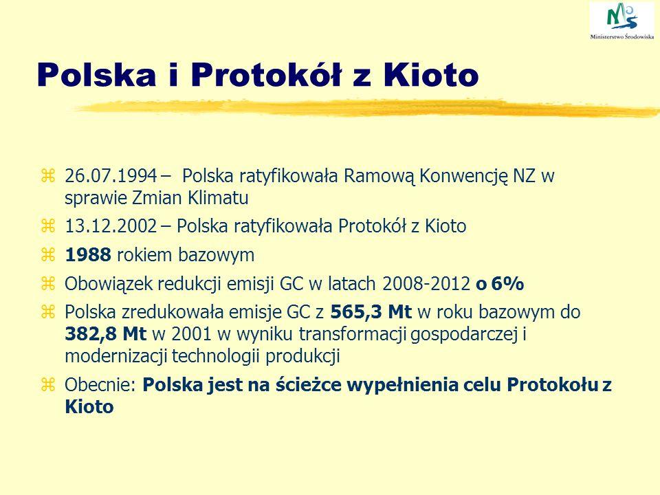 Polska i dyrektywa WE-SHE Nowe kraje członkowskie w dyrektywie 2003/87/WE Orientacja dyrektywy o SHE: zDyrektywa została opracowana, aby umożliwić EU-15 wspólne osiągnięcie celu 8% redukcji GC Sytuacja nowych Krajów Członkowskich: zNowe Kraje Członkowskie mają indywidualne cele emisyjne Protokołu z Kioto, własny sposób ich realizacji oraz odmienne warunki socjalno-ekonomiczne Problem: zW jaki sposób włączyć nowe Kraje Członkowskie do SHE i zapewnić, że korzyści przewyższą koszty.