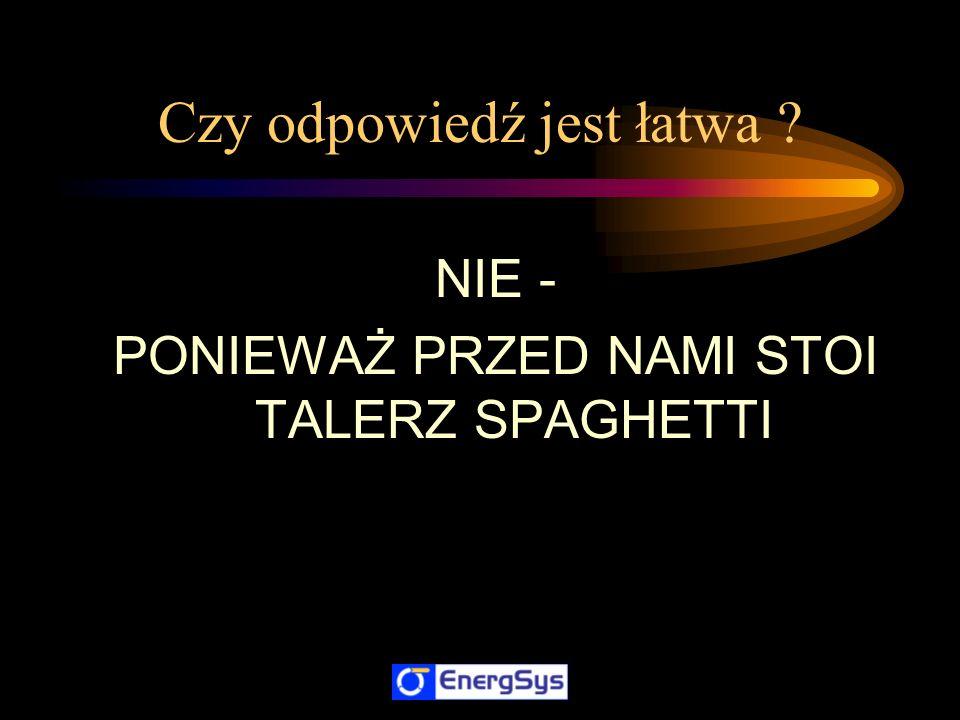 Przychody 110 mln zł