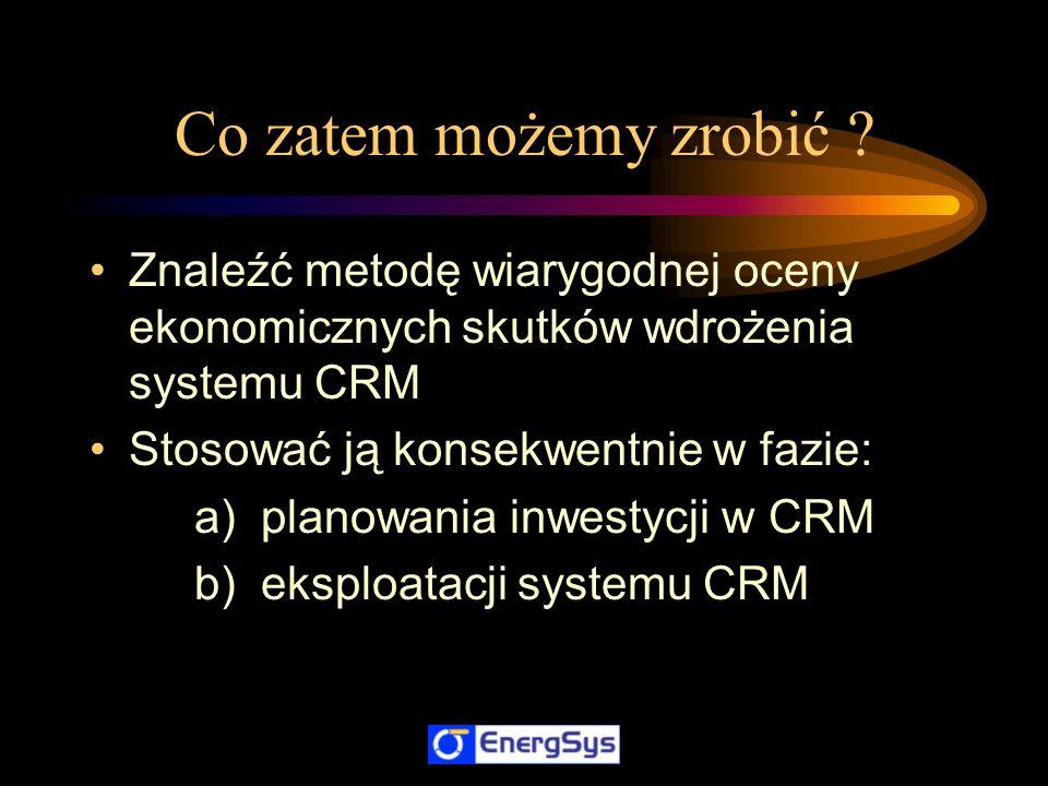 Istota Metody - modelujemy dokładnie 5 podsystemów Technologiczny Organizacyjny Finansowy Społeczno- Polityczny Rynkowy