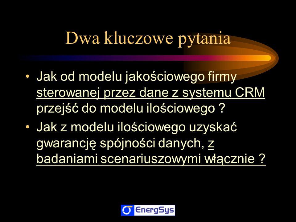 Podsumowanie - wnioski dla praktycznych inwestorów Opłacalność inwestycji w CRM powinna być rozpatrywane wyłącznie w kontekście całościowym firmy Jeżeli modelowe obliczenia wykryły obszary potencjalnych zagrożeń (technologia, organizacja, finanse...) - inwestujemy wyłącznie w pasywny CRM, Jeżeli odkryliśmy rezerwy gwarantujące skok jakościowy - inwestujemy dodatkowo w aktywny CRM