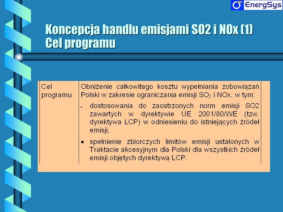 Koncepcja handlu emisjami SO2 i NOx (1) Cel programu