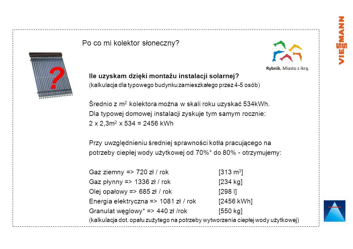 Po co mi kolektor słoneczny? Ile uzyskam dzięki montażu instalacji solarnej? (kalkulacja dla typowego budynku zamieszkałego przez 4-5 osób) Średnio z