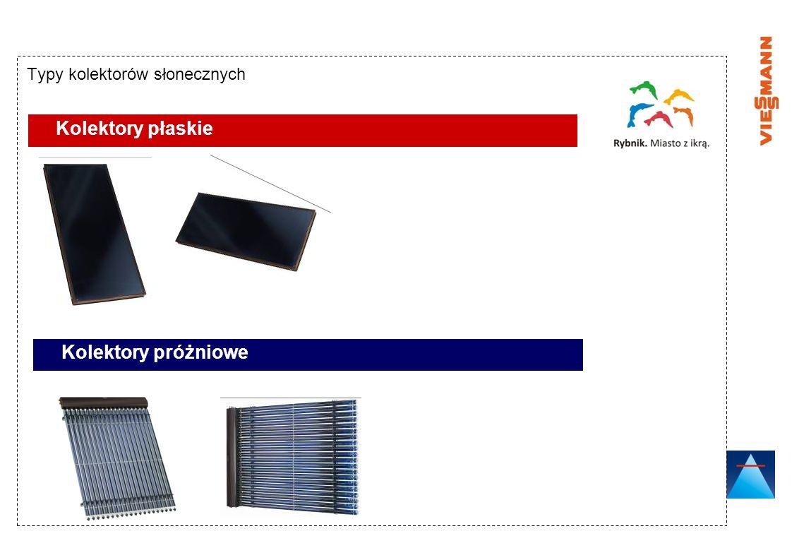 Kolektory płaskie Kolektory próżniowe Typy kolektorów słonecznych