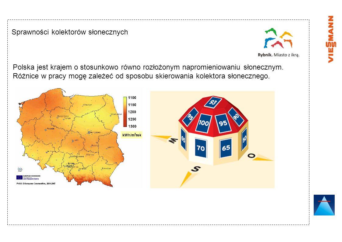 Polska jest krajem o stosunkowo równo rozłożonym napromieniowaniu słonecznym. Różnice w pracy mogę zależeć od sposobu skierowania kolektora słoneczneg