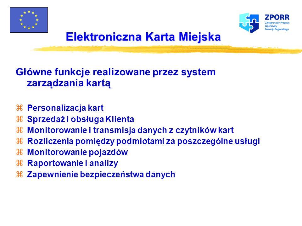 Elektroniczna Karta Miejska Poglądowy schemat budowy systemu