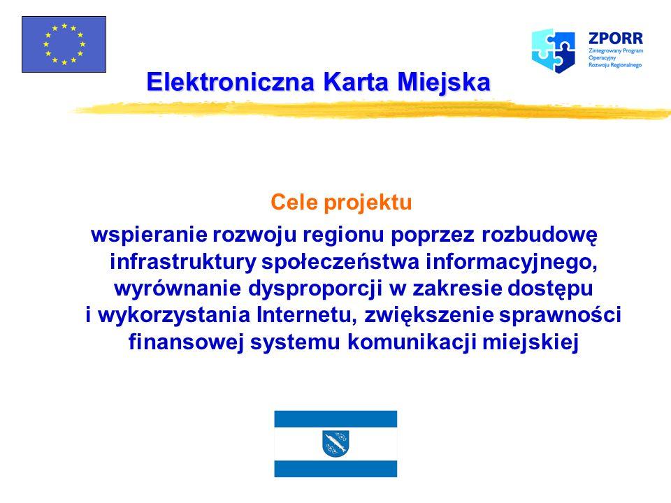 Urząd Marszałkowski Województwa Śląskiego 25 listopad 2004 rok Elektroniczna karta miejska i publiczne punkty dostępu do Internetu w Mieście Rybnik w