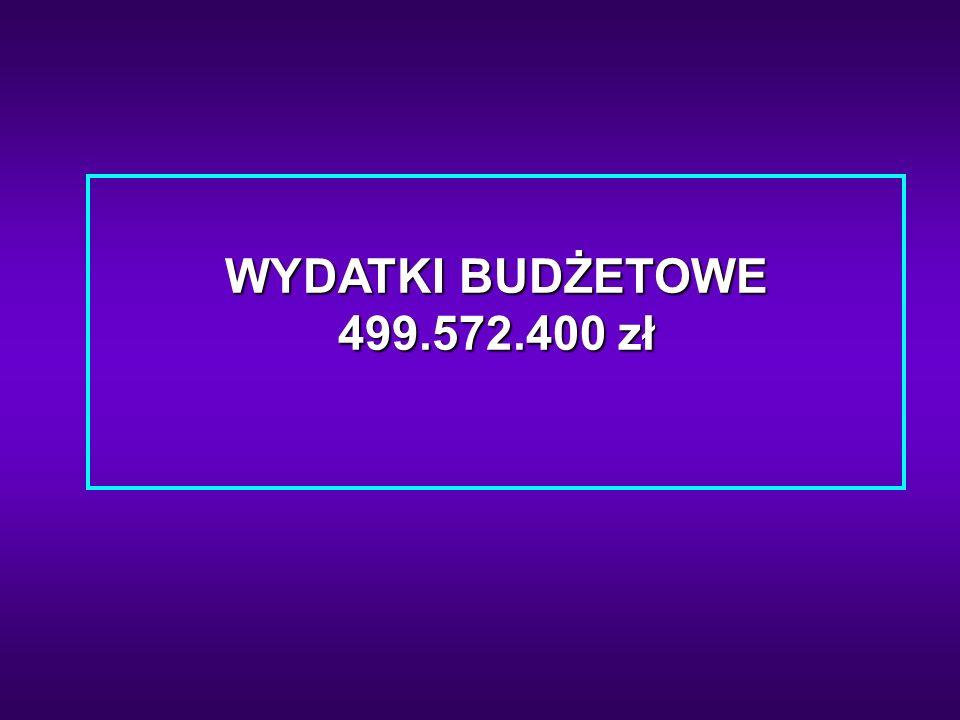 WYDATKI BUDŻETOWE 499.572.400 zł