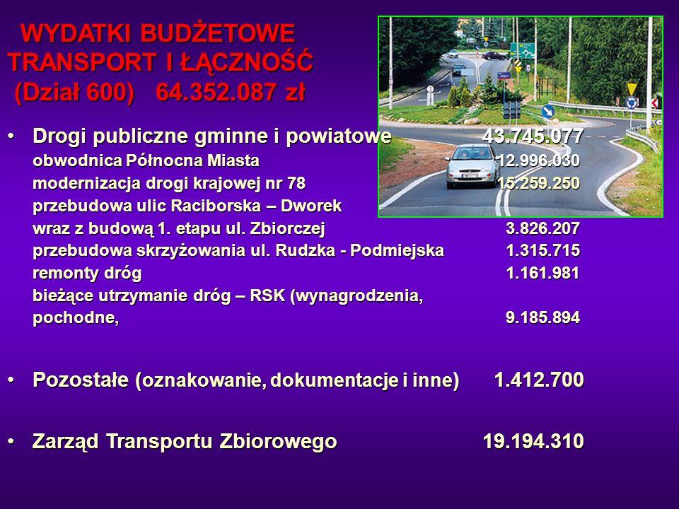 WYDATKI BUDŻETOWE TRANSPORT I ŁĄCZNOŚĆ (Dział 600) 64.352.087 zł WYDATKI BUDŻETOWE TRANSPORT I ŁĄCZNOŚĆ (Dział 600) 64.352.087 zł Drogi publiczne gmin