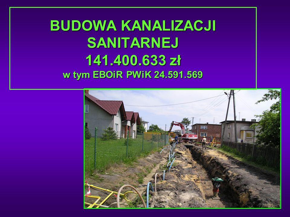 Rating przyznany miastu [A- (pol)] Miasto Rybnik posiada długoterminowy rating na poziomie [A- (pol)] nadany przez Fitch Polska S.A.