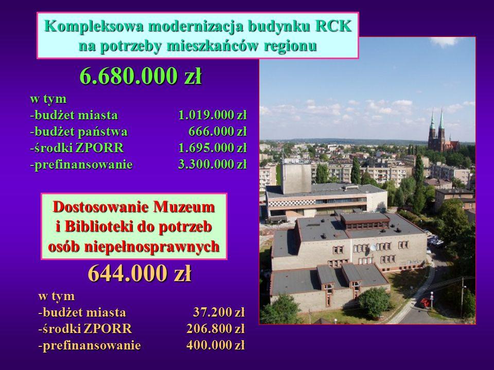Kompleksowa modernizacja budynku RCK na potrzeby mieszkańców regionu 6.680.000 zł w tym -budżet miasta 1.019.000 zł -budżet państwa 666.000 zł -środki