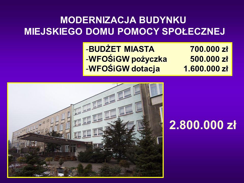 MODERNIZACJA BUDYNKU MIEJSKIEGO DOMU POMOCY SPOŁECZNEJ -BUDŻET MIASTA 700.000 zł -WFOŚiGW pożyczka 500.000 zł -WFOŚiGW dotacja1.600.000 zł 2.800.000 z