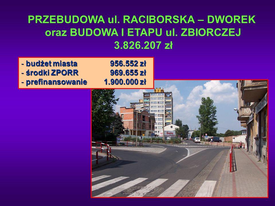 PRZEBUDOWA ul. RACIBORSKA – DWOREK oraz BUDOWA I ETAPU ul. ZBIORCZEJ 3.826.207 zł - budżet miasta 956.552 zł - środki ZPORR 969.655 zł - prefinansowan