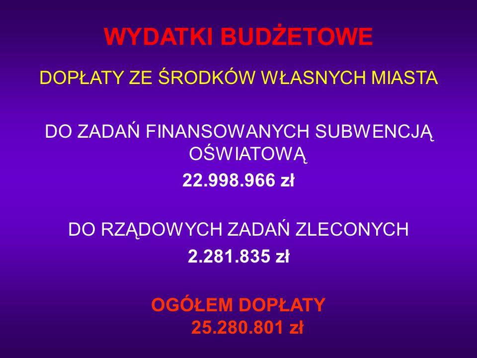 DOPŁATY ZE ŚRODKÓW WŁASNYCH MIASTA DO ZADAŃ FINANSOWANYCH SUBWENCJĄ OŚWIATOWĄ 22.998.966 zł DO RZĄDOWYCH ZADAŃ ZLECONYCH 2.281.835 zł OGÓŁEM DOPŁATY 2