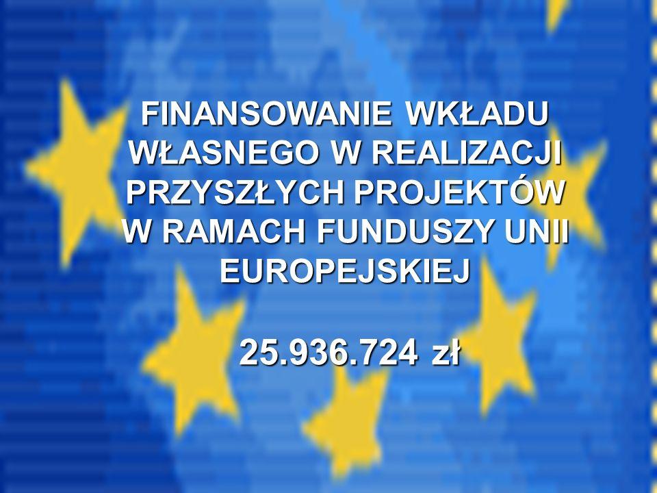 ERDF – ZPORR Adaptacja Domu Nauczyciela na przedszkole (?) Modernizacja budynku RCK (?) Budowa przedszkola w dz.