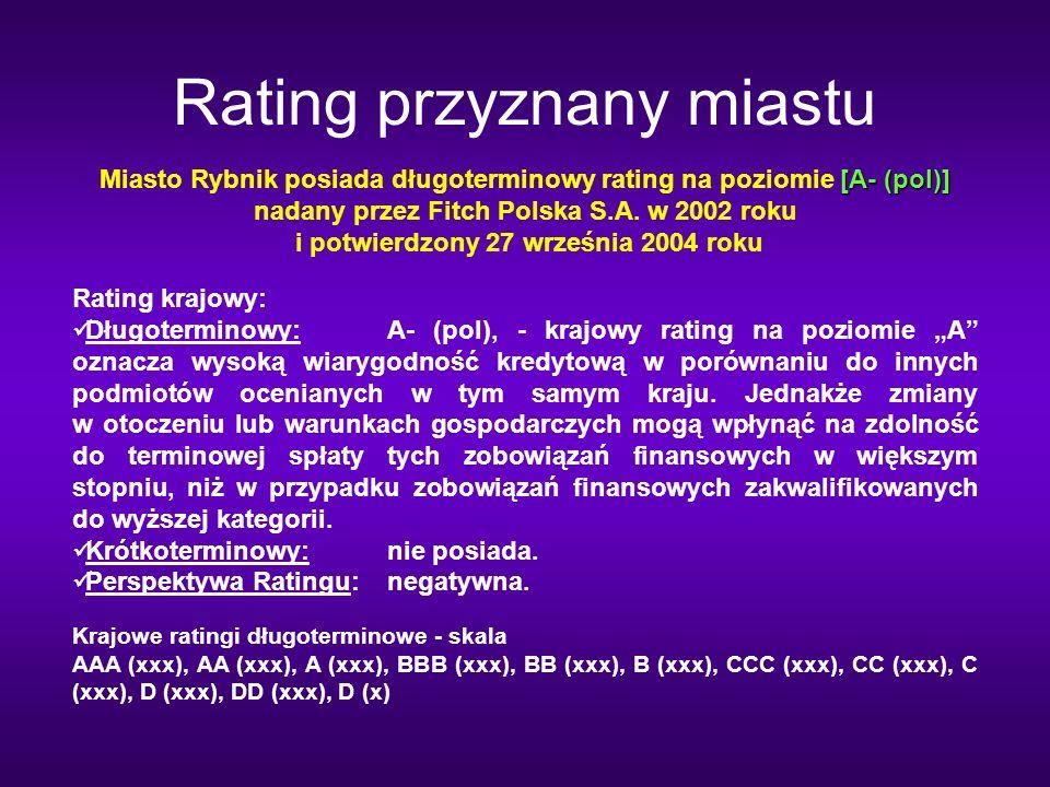 Rating przyznany miastu [A- (pol)] Miasto Rybnik posiada długoterminowy rating na poziomie [A- (pol)] nadany przez Fitch Polska S.A. w 2002 roku i pot