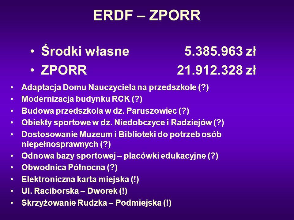 ERDF – ZPORR Adaptacja Domu Nauczyciela na przedszkole (?) Modernizacja budynku RCK (?) Budowa przedszkola w dz. Paruszowiec (?) Obiekty sportowe w dz
