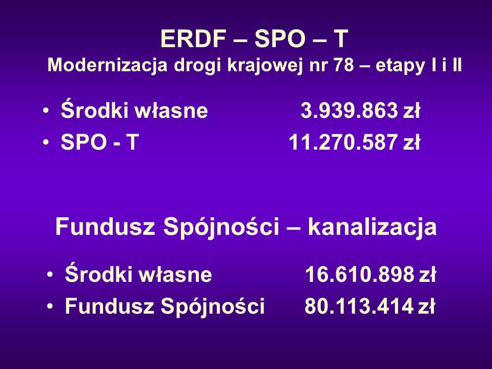 ERDF – SPO – T Modernizacja drogi krajowej nr 78 – etapy I i II Środki własne 3.939.863 zł SPO - T11.270.587 zł Fundusz Spójności – kanalizacja Środki