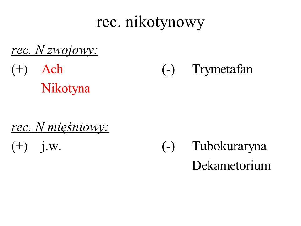 rec. nikotynowy rec. N zwojowy: (+)Ach(-) Trymetafan Nikotyna rec. N mięśniowy: (+)j.w.(-)Tubokuraryna Dekametorium