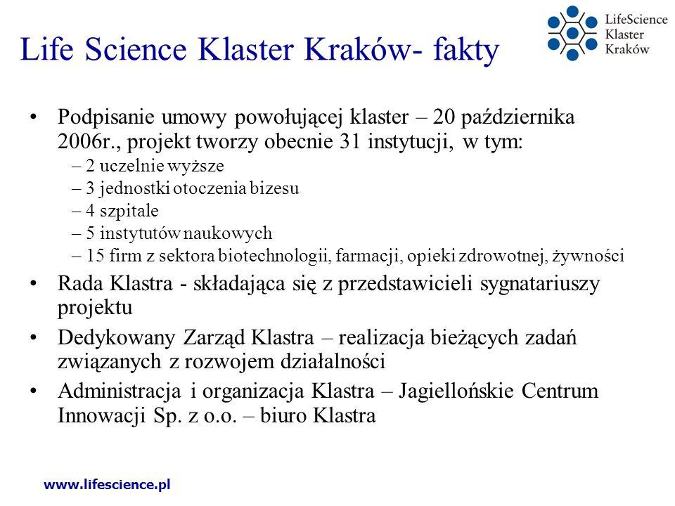 www.lifescience.pl Life Science Klaster Kraków- fakty Podpisanie umowy powołującej klaster – 20 października 2006r., projekt tworzy obecnie 31 instytu