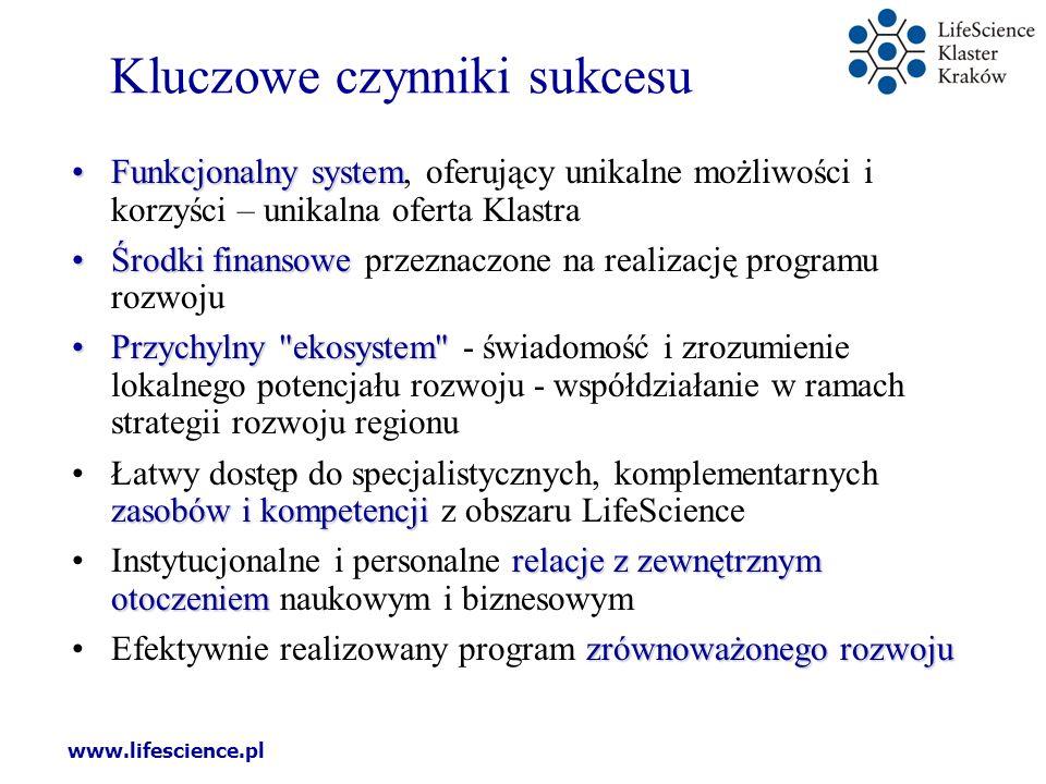 www.lifescience.pl Kluczowe czynniki sukcesu Funkcjonalny systemFunkcjonalny system, oferujący unikalne możliwości i korzyści – unikalna oferta Klastr