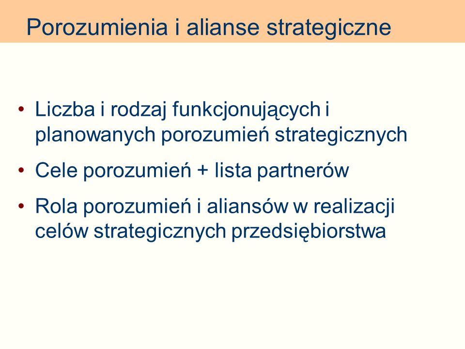 Porozumienia i alianse strategiczne Liczba i rodzaj funkcjonujących i planowanych porozumień strategicznych Cele porozumień + lista partnerów Rola por