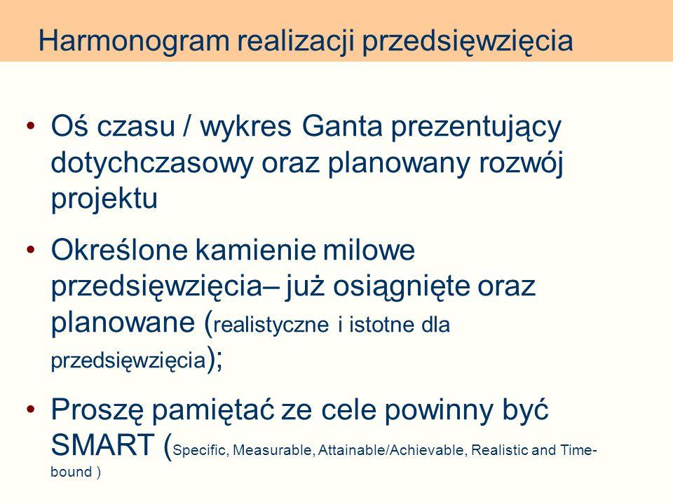 Harmonogram realizacji przedsięwzięcia Oś czasu / wykres Ganta prezentujący dotychczasowy oraz planowany rozwój projektu Określone kamienie milowe prz