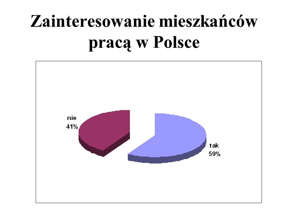 Zainteresowanie mieszkańców pracą w Polsce