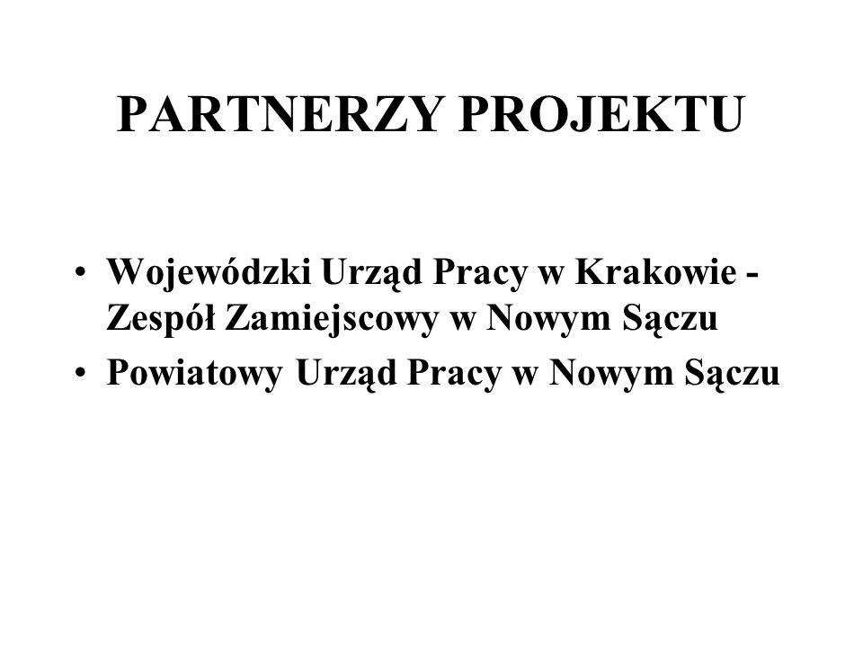 PARTNERZY PROJEKTU Wojewódzki Urząd Pracy w Krakowie - Zespół Zamiejscowy w Nowym Sączu Powiatowy Urząd Pracy w Nowym Sączu