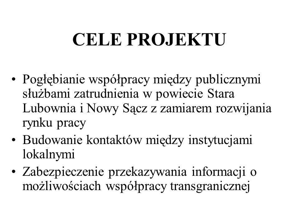CELE PROJEKTU Pogłębianie współpracy między publicznymi służbami zatrudnienia w powiecie Stara Lubownia i Nowy Sącz z zamiarem rozwijania rynku pracy