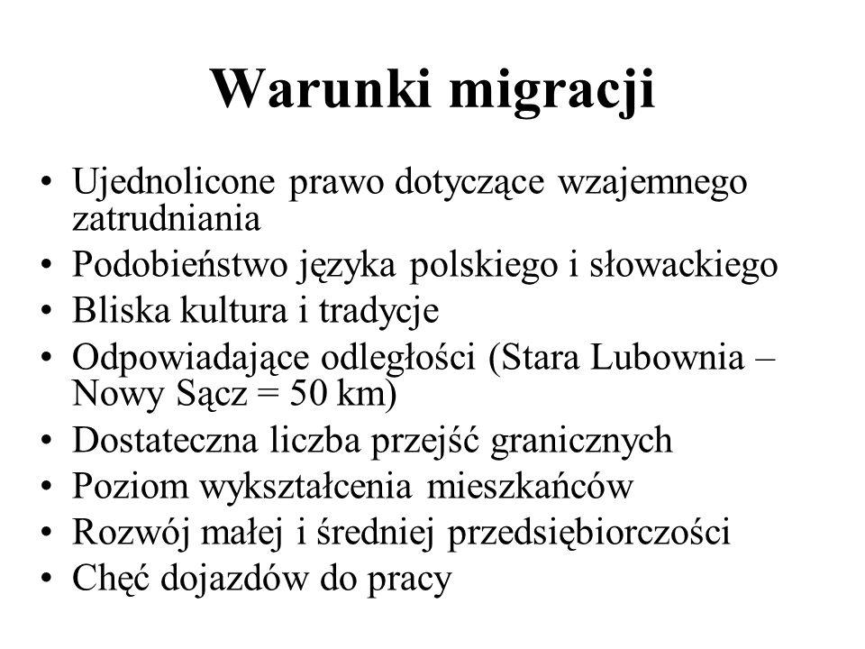 Warunki migracji Ujednolicone prawo dotyczące wzajemnego zatrudniania Podobieństwo języka polskiego i słowackiego Bliska kultura i tradycje Odpowiadaj