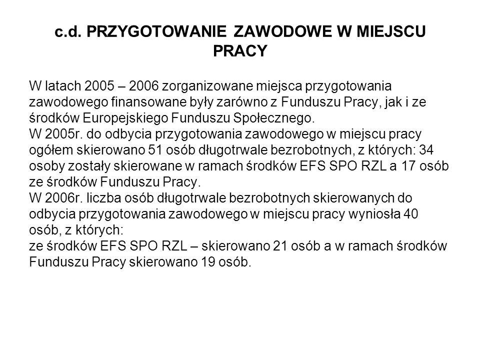 c.d. PRZYGOTOWANIE ZAWODOWE W MIEJSCU PRACY W latach 2005 – 2006 zorganizowane miejsca przygotowania zawodowego finansowane były zarówno z Funduszu Pr