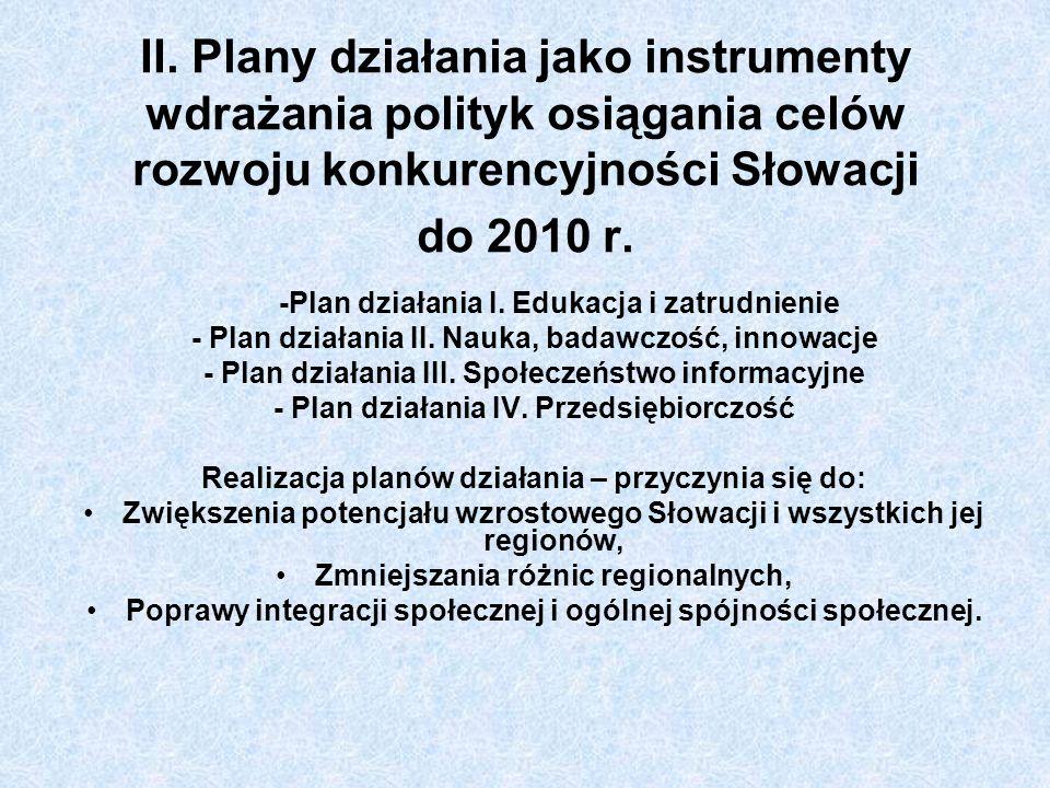 II. Plany działania jako instrumenty wdrażania polityk osiągania celów rozwoju konkurencyjności Słowacji do 2010 r. -Plan działania I. Edukacja i zatr