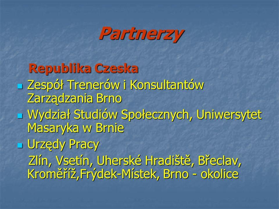 Partnerzy Republika Czeska Republika Czeska Zespół Trenerów i Konsultantów Zarządzania Brno Zespół Trenerów i Konsultantów Zarządzania Brno Wydział St
