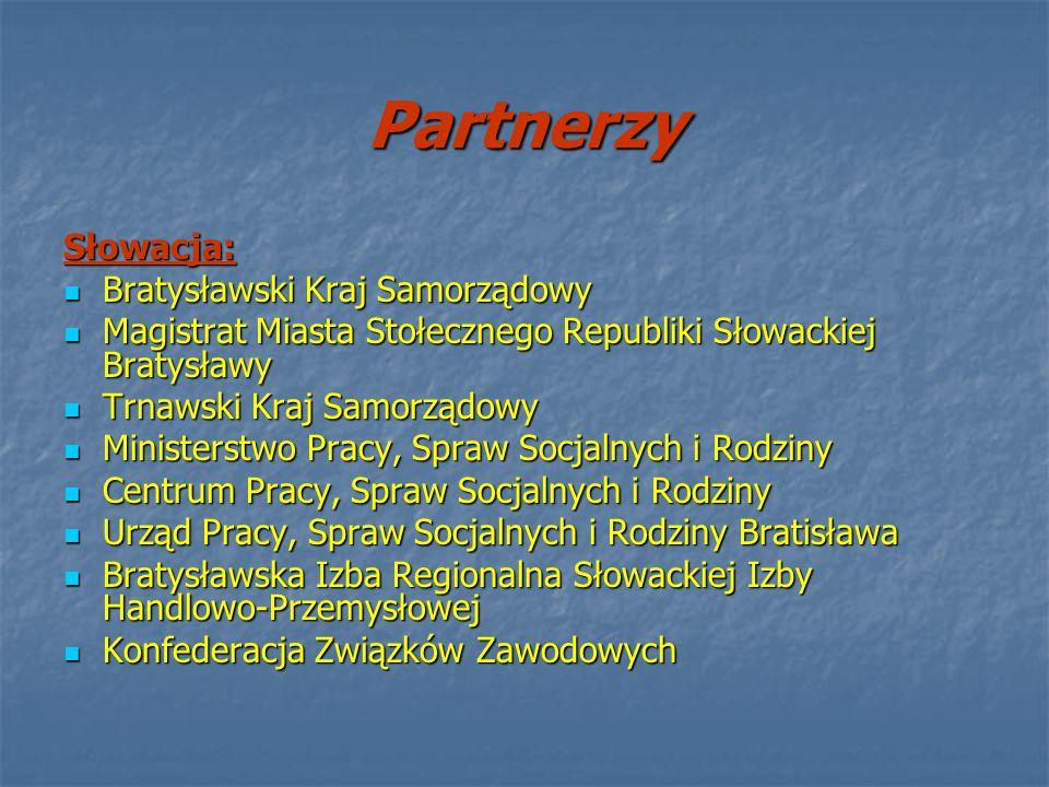 Partnerzy Słowacja: Bratysławski Kraj Samorządowy Bratysławski Kraj Samorządowy Magistrat Miasta Stołecznego Republiki Słowackiej Bratysławy Magistrat