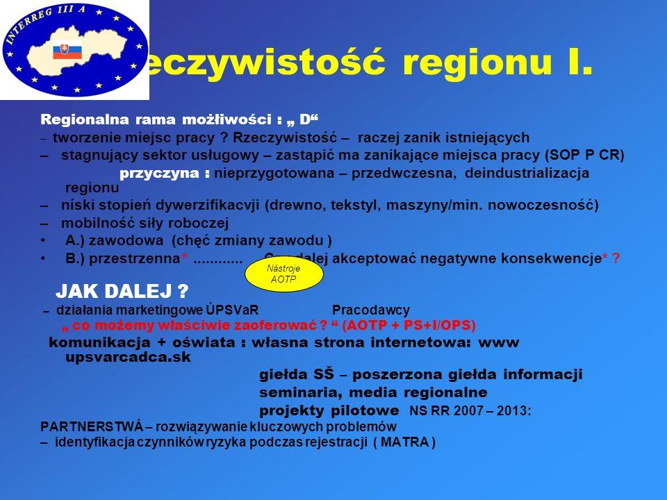 Rzeczywistość regionu II.