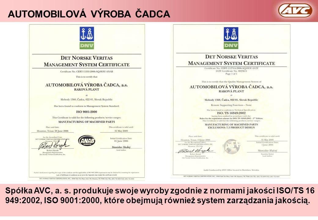 page 10/33 – AVC Presentation - 2000AUTOMOBILOVÁ VÝROBA ČADCA a.s. AUTOMOBILOVÁ VÝROBA ČADCA Udział eksportu na produkcji w 2006 roku Struktura ekspor