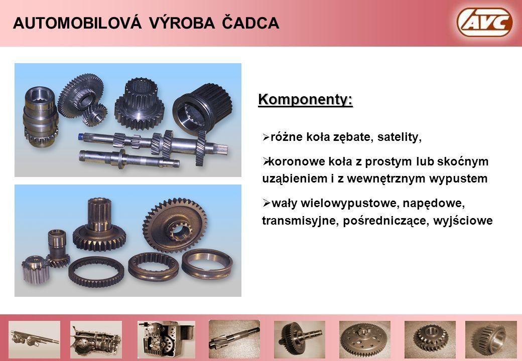 page 3/33 – AVC Presentation - 2000AUTOMOBILOVÁ VÝROBA ČADCA a.s. Od powstania AVC jako spółki akcyjnej profil produkcji został w sposób zasadniczy zm
