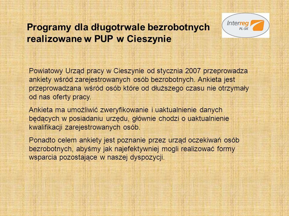 Powiatowy Urząd pracy w Cieszynie od stycznia 2007 przeprowadza ankiety wśród zarejestrowanych osób bezrobotnych. Ankieta jest przeprowadzana wśród os