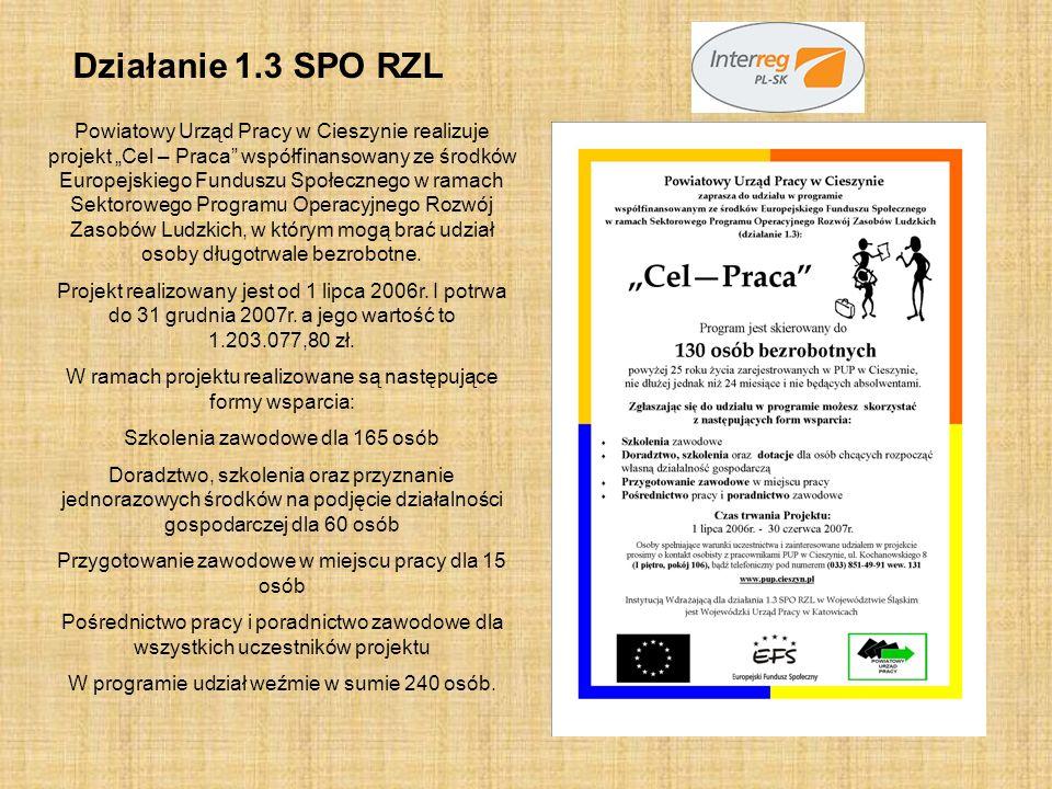 Działanie 1.3 SPO RZL Powiatowy Urząd Pracy w Cieszynie realizuje projekt Cel – Praca współfinansowany ze środków Europejskiego Funduszu Społecznego w
