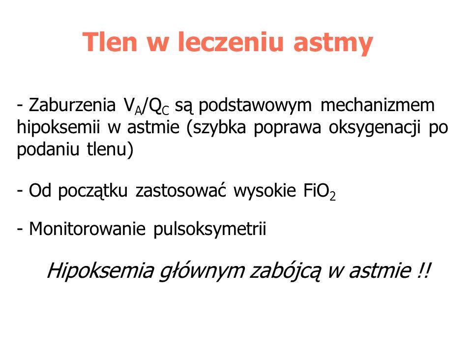 Tlen w leczeniu astmy - Zaburzenia V A /Q C są podstawowym mechanizmem hipoksemii w astmie (szybka poprawa oksygenacji po podaniu tlenu) - Od początku