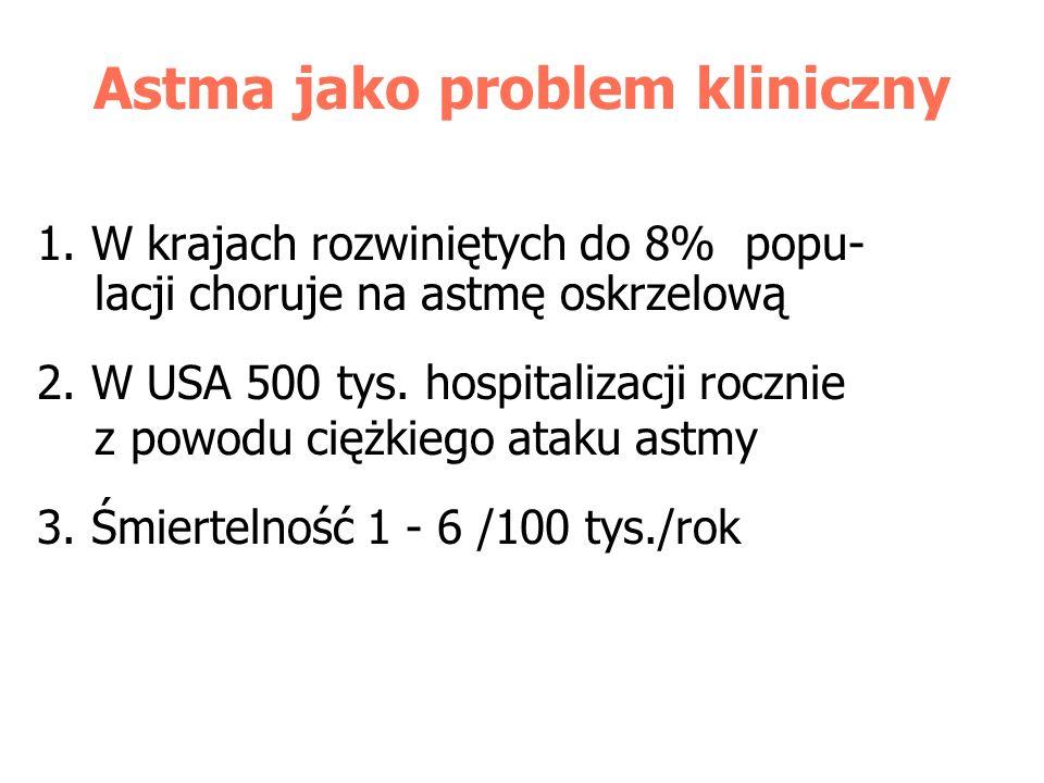 Wentylacja nieinwazyjna - niPPV Zalety - Pozwala uniknąć intubacji - Niepotrzebna sedacja - Brak zagrożenia miopatią - Małe ryzyko zakażenia płuc Wady - Trudno uzyskać szczelność maski - Wymagana współpraca chorego - Częste nietolerowanie maski W 1966r Meduri zastosował jako pierwszy z sukcesem niPPV u 17 chorych w stanie astmatycznym (tryb wentylacji PSV)