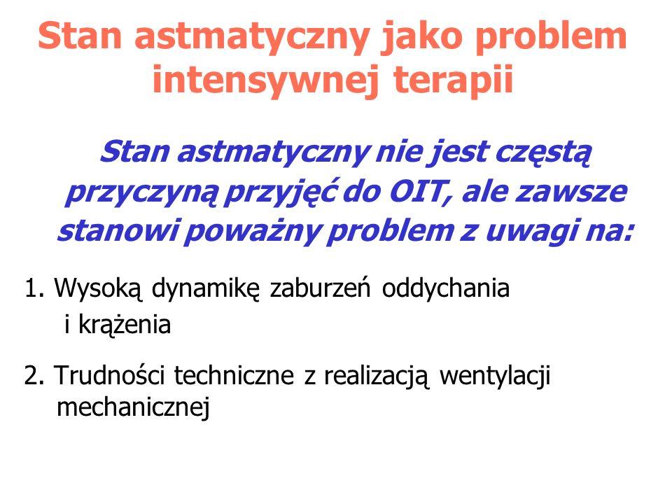 Leki drugiej linii - I Teofilina - kwestionowana użyteczność w ostrej astmie - mechanizm działania nie do końca poznany - niski indeks terapeutyczny (częste objawy uboczne) - Dawka: bolus 6 mg/kg, infuzja 0,2-1,0 mg/kg/godz Adrenalina - Przez wiele lat lek pierwszej linii - Poszerza oskrzela i obkurcza naczynia oskrzelowe - Dawka: infuzja 0,1-0,5 mcg/kg/min., wyjątkowo 0,5 mg podskórnie Ipratropium bromide (Atrovent, Itrop) - blokada n.błędnego promująca bronchodilatację - niewielkie objawy systemowe parasympatykolizy - lek stosowany dożylnie i w aerozolu Kromoglikan dwusodowy (Intal) - Hamuje uwalnianie histaminy z komórek tucznych
