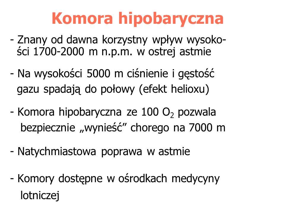 Komora hipobaryczna - Znany od dawna korzystny wpływ wysoko- ści 1700-2000 m n.p.m. w ostrej astmie - Na wysokości 5000 m ciśnienie i gęstość gazu spa