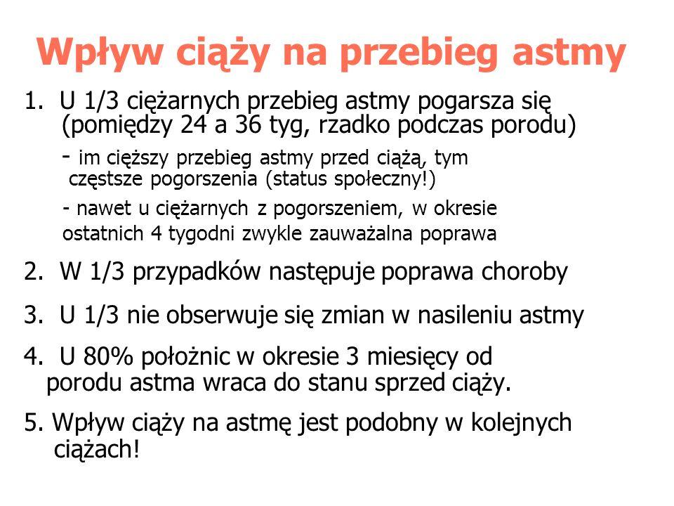 Wpływ ciąży na przebieg astmy 1. U 1/3 ciężarnych przebieg astmy pogarsza się (pomiędzy 24 a 36 tyg, rzadko podczas porodu) - im cięższy przebieg astm
