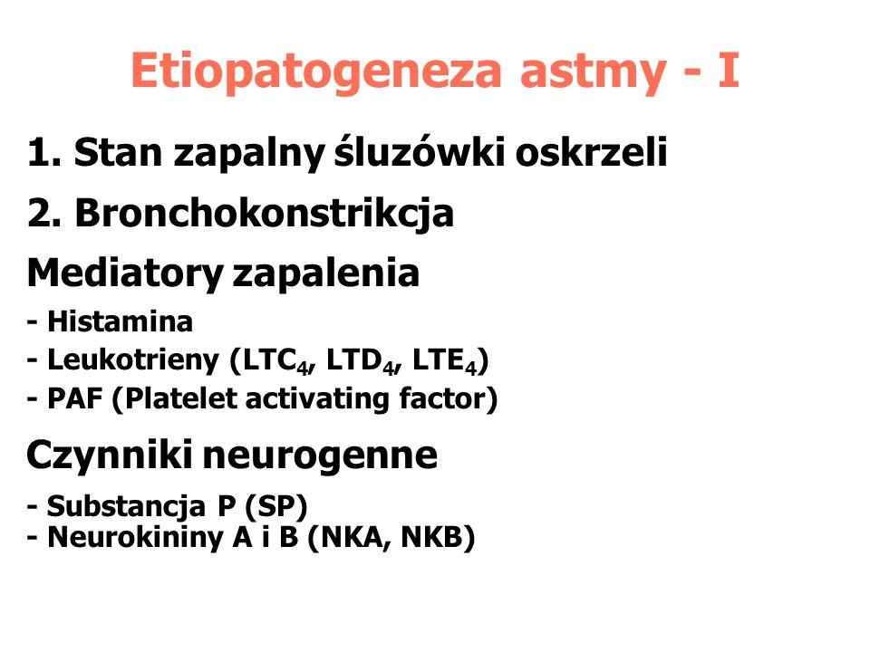 Etiopatogeneza astmy - I 1. Stan zapalny śluzówki oskrzeli 2. Bronchokonstrikcja Mediatory zapalenia - Histamina - Leukotrieny (LTC 4, LTD 4, LTE 4 )